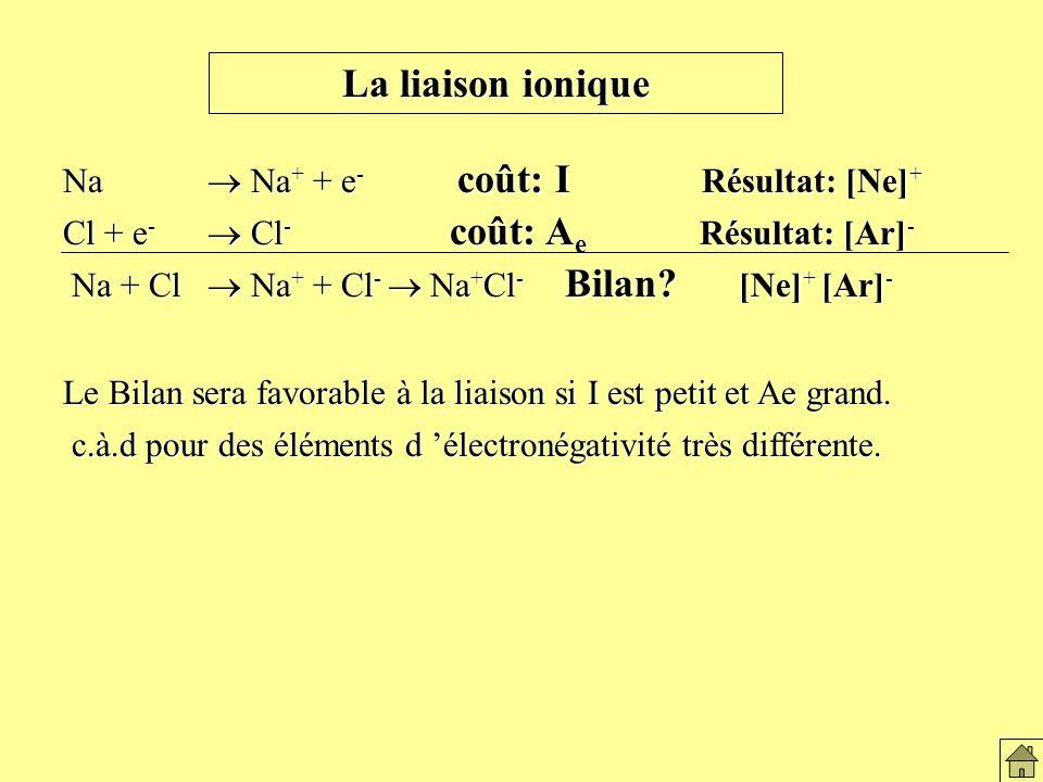 La liaison ionique Na  Na+ + e- coût: I Résultat: [Ne]+
